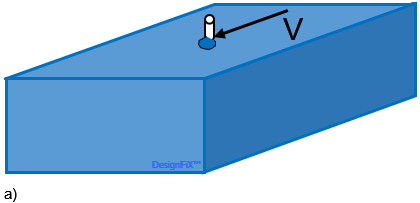 Failure modes of post-installed anchors under shear load - DesignFiX